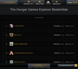 The Hunger Games Leaderboard
